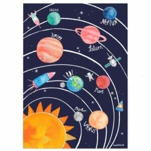 Frau Ottilie – Poster Sonnensystem